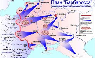 Крах плана «Барбаросса»